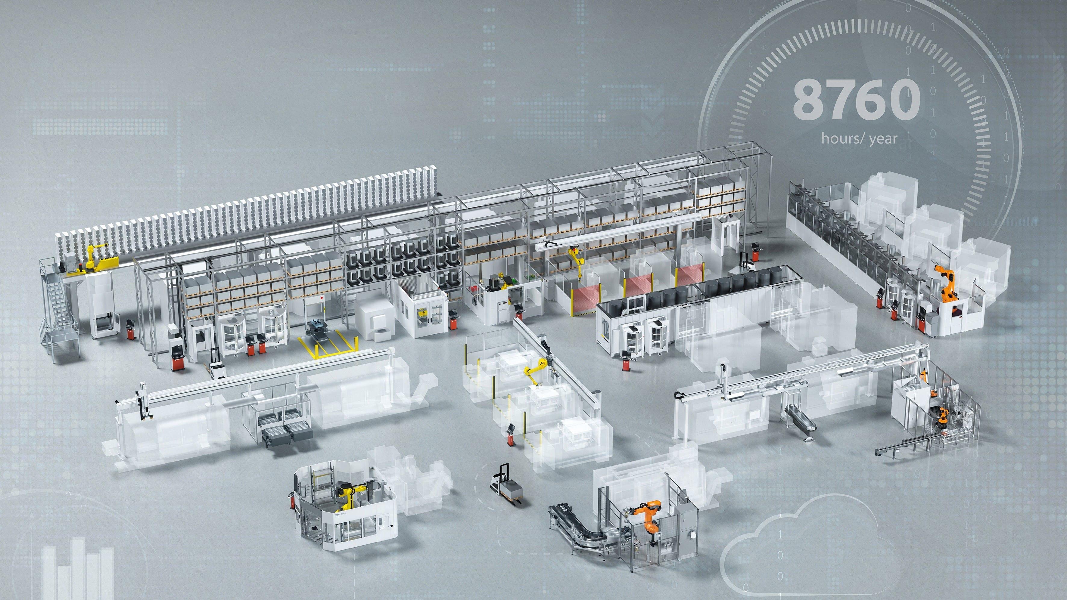 Flexible Fertigungssysteme (FMS), Roboterzellen, Portalsysteme für Paletten- und Teilehandling-Anwendungen.